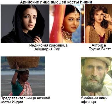 Русские не славяне. Викинги и варяги-русь