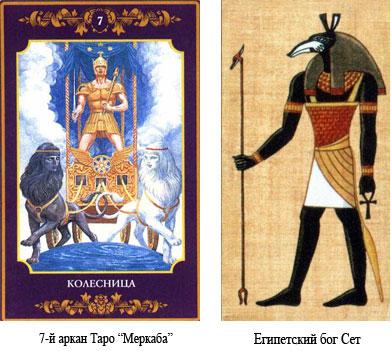 египетском пантеоне богов